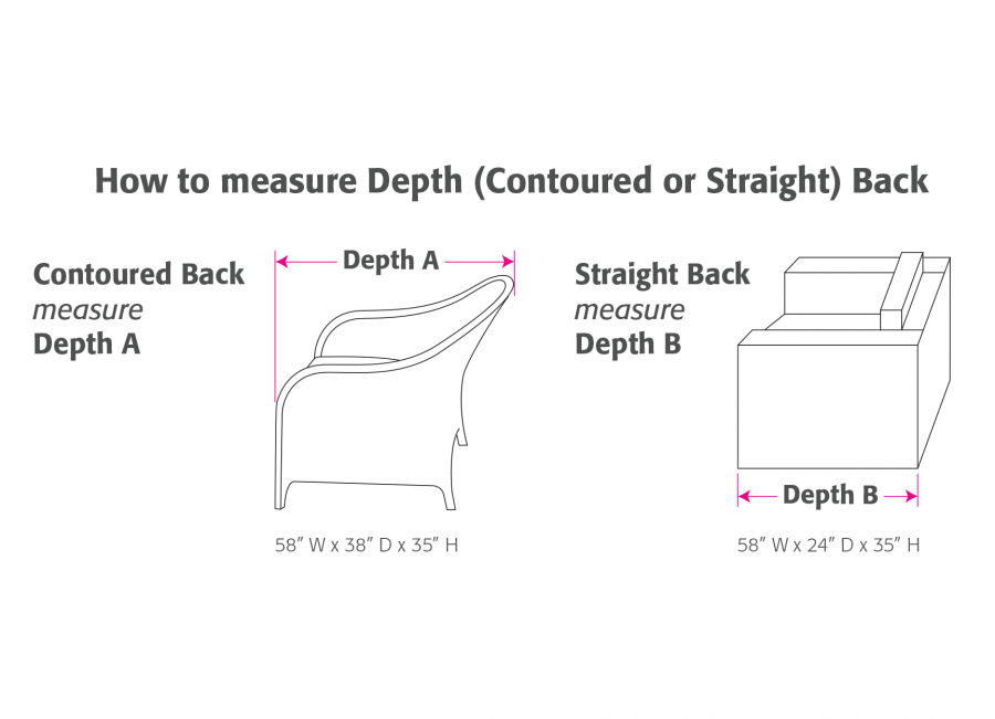 Deep Seated Loveseat Dimensions